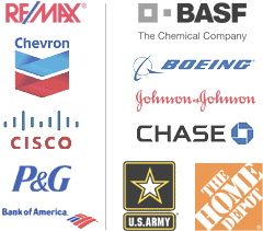 Recent CTRN Customers at these Companies